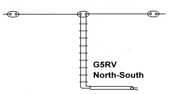 G5RV North-South (10-160m)